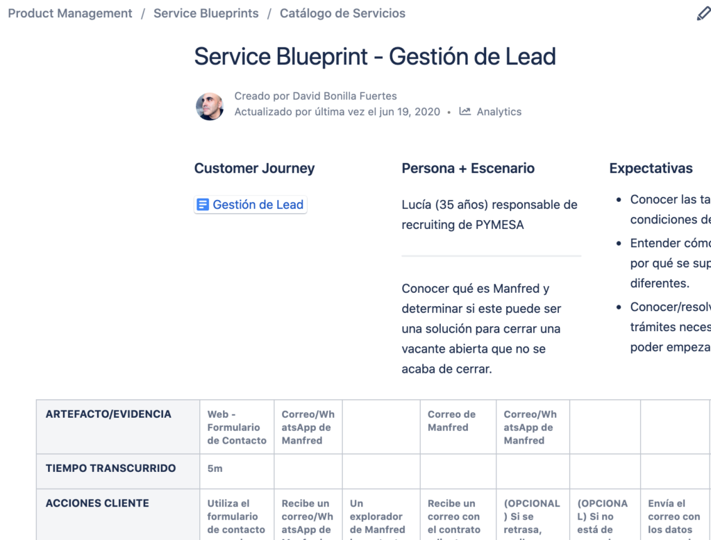 captura de pantalla de nuestro blueprint de gestión de leads