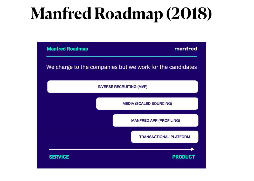 Roadmap de Manfred en 2018 Parte de Guerra:
